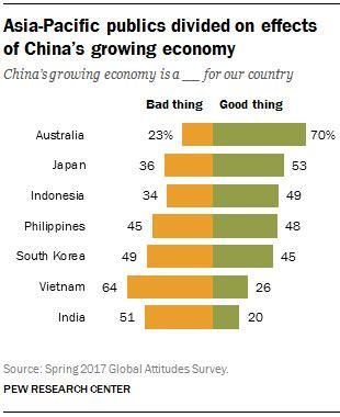 Japan vs us economy essay